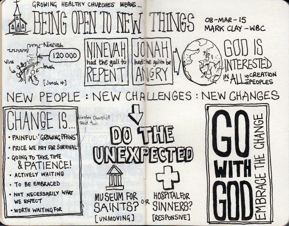 Arts in worship sermon sketchnotes perfectly4med artist at