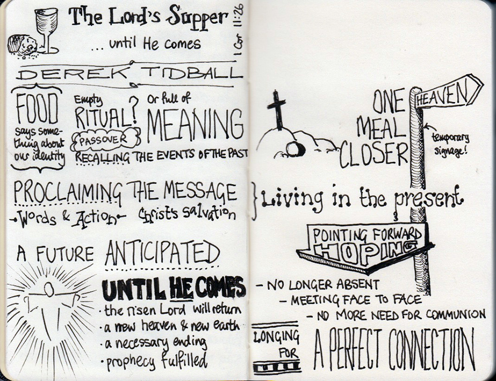 Arts In Worship Sermon Sketchnotes Perfectly4med